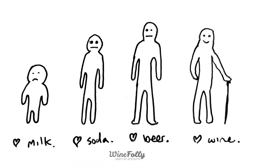 wine: the older I get the more I like it. wine comic cartoon by Wine Folly