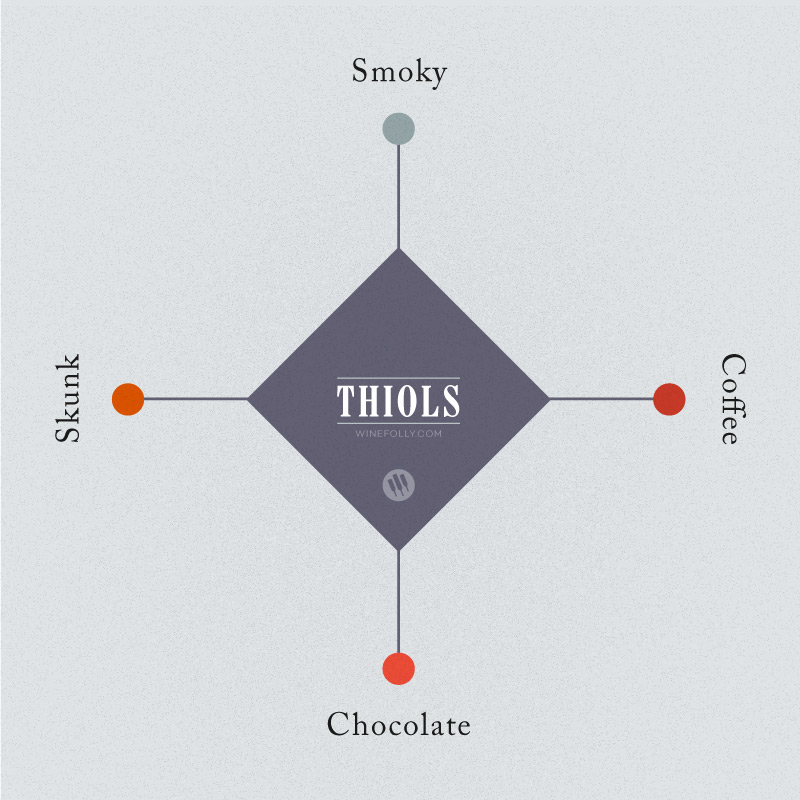 thiols-wine-flavors-aroma-compounds