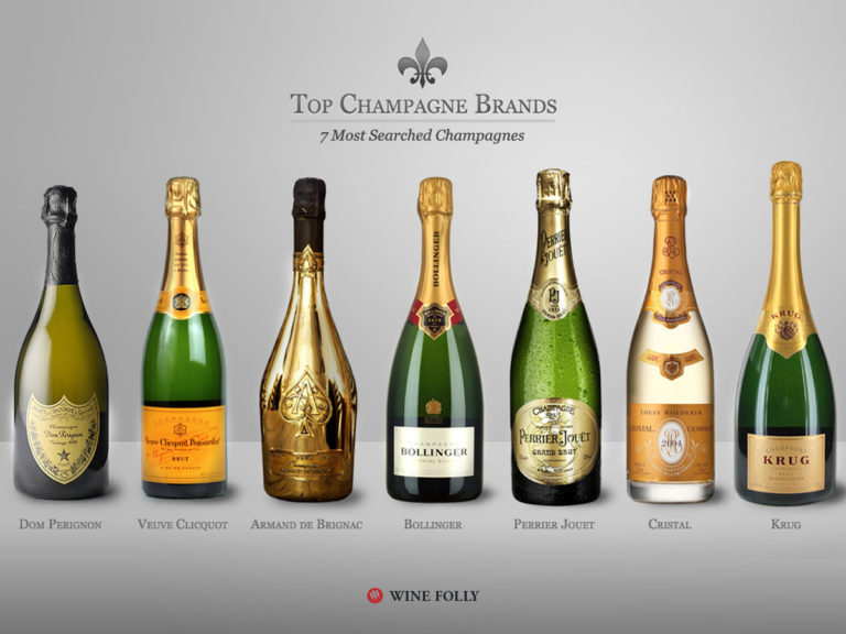 top-champagne-brands-to-know