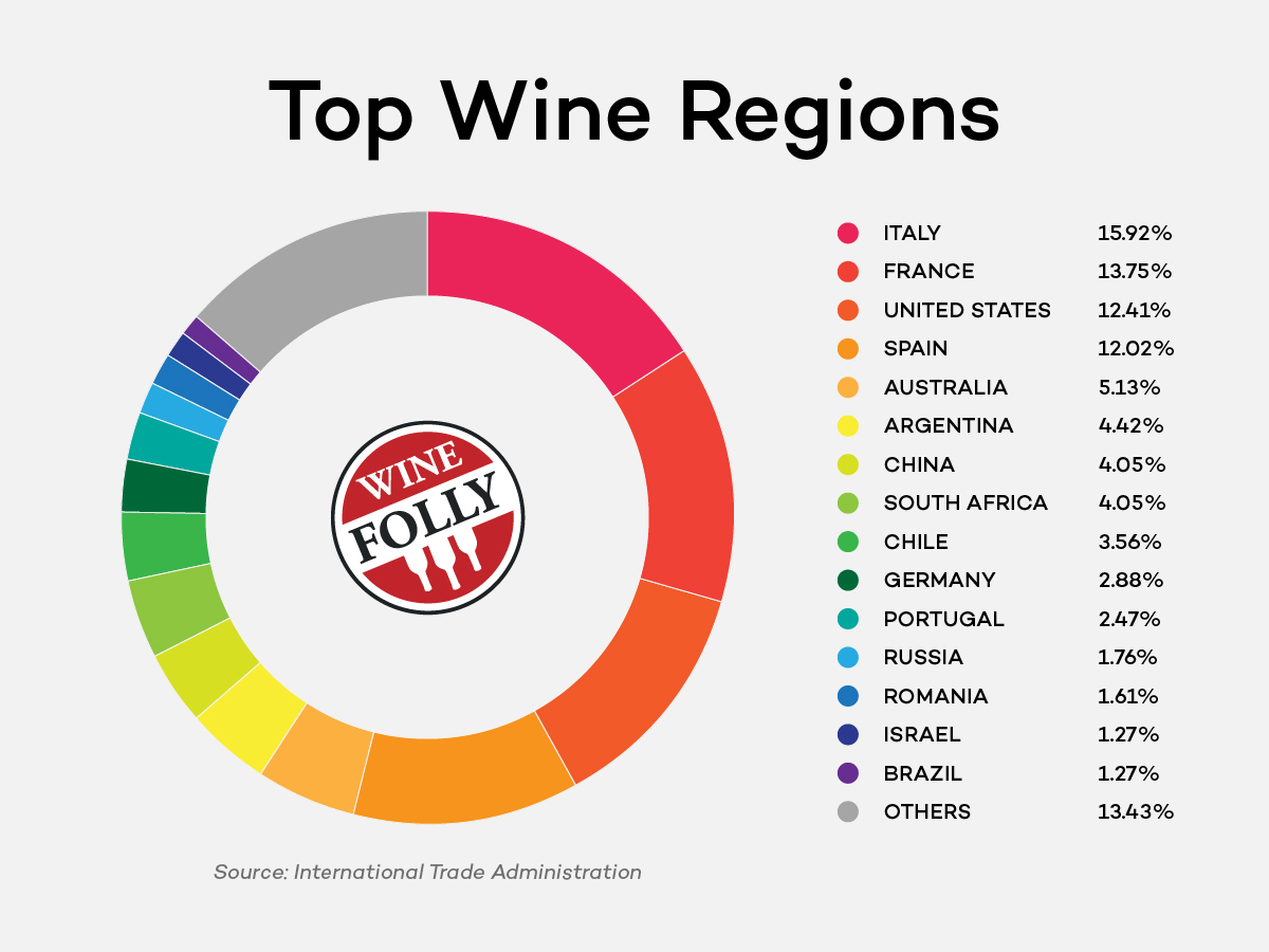 top-wine-producing-countries
