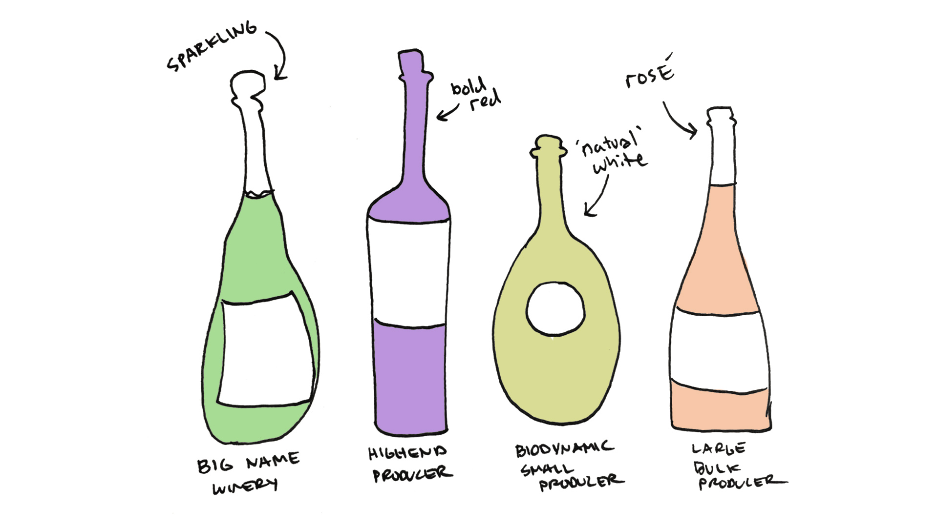 try-different-winemaking-methods-winefolly