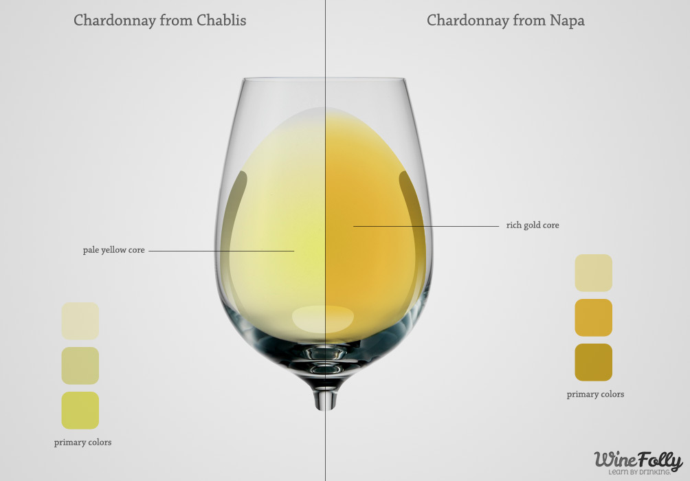 The difference between Chablis and Oaked Chardonnay by Color