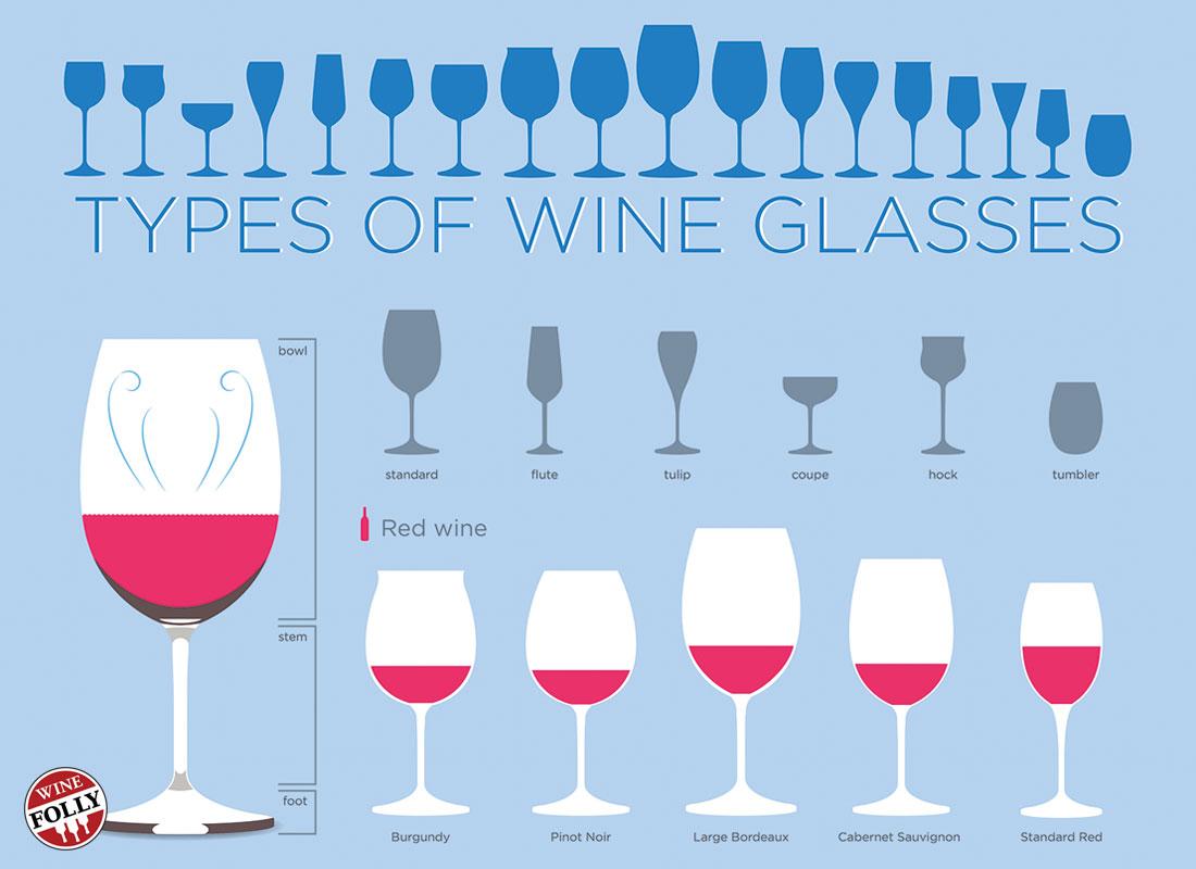 types-of-wine-glasses-excerpt