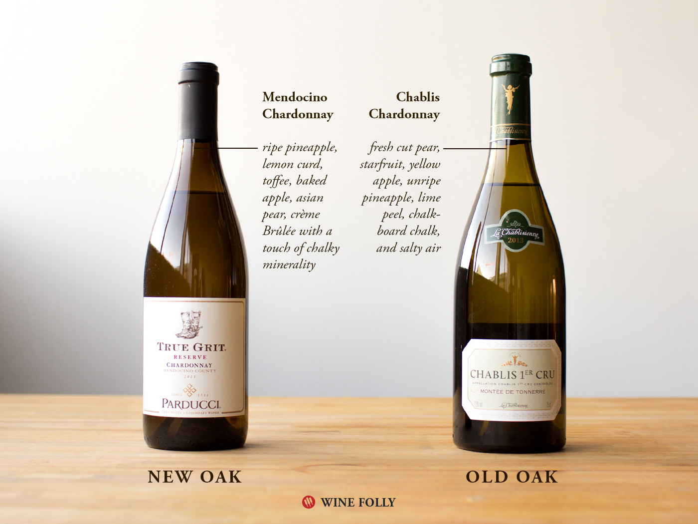 unoaked-vs-oaked-chardonnay