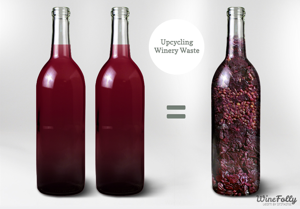 upcycled products from winery waste