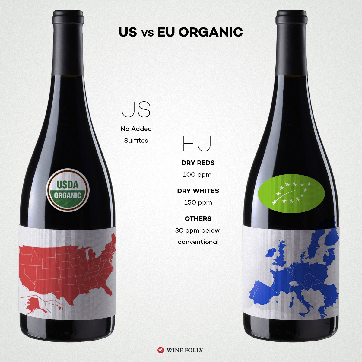 USDA vs EU organic wines