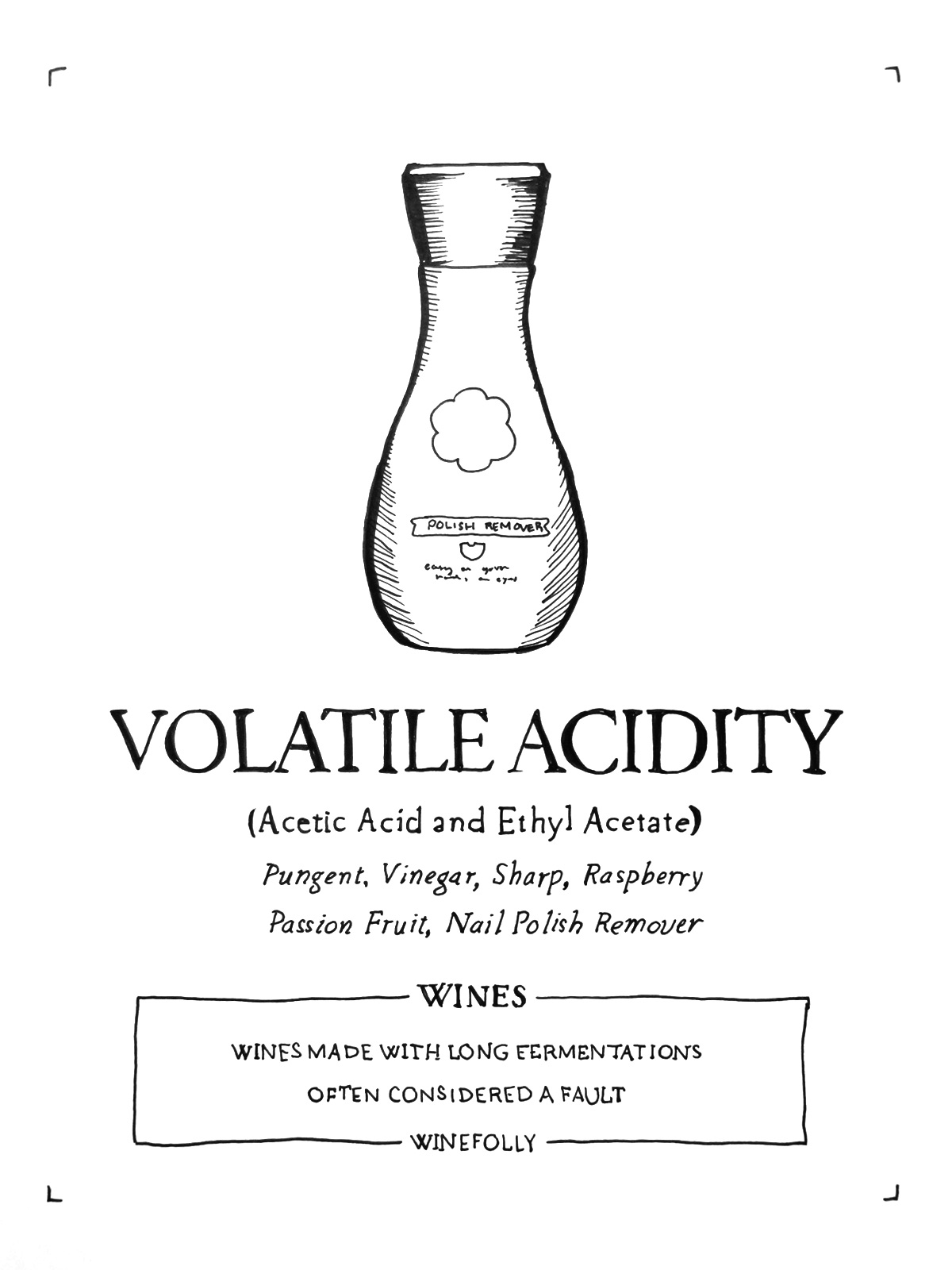 volatile-acidity-in-wine-folly-illustration