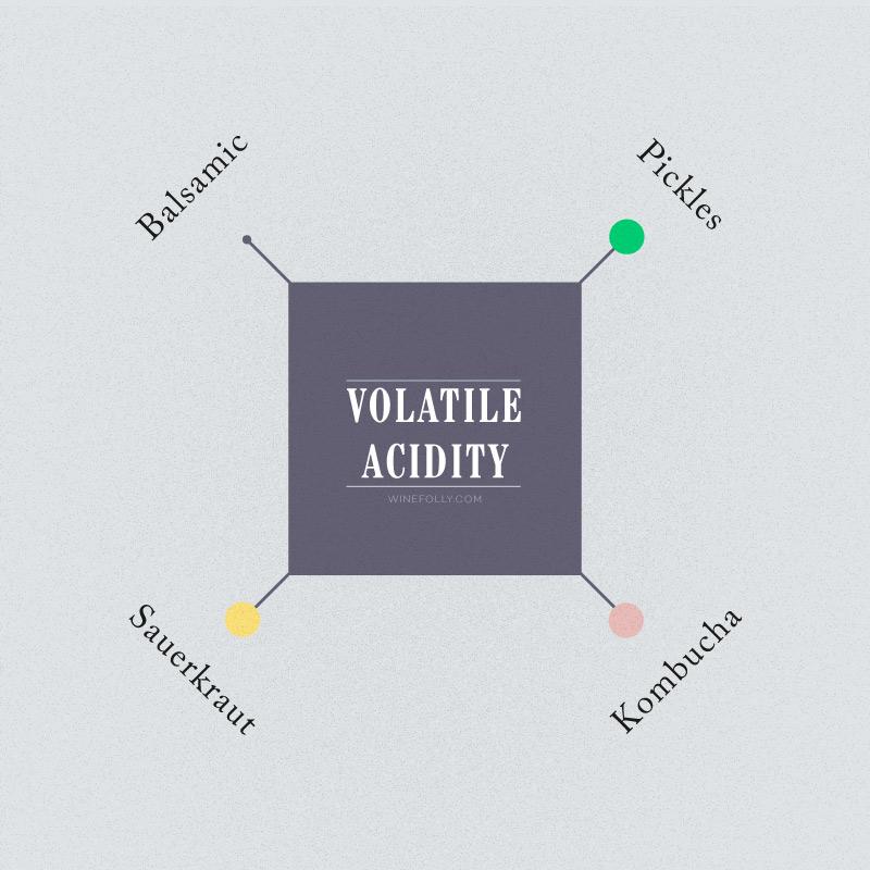 volatile-acidity-wine-flavors