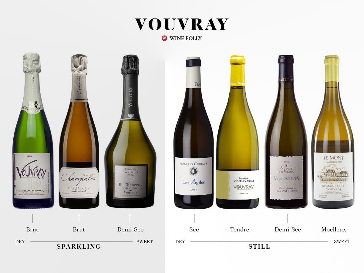 Vouvray Best Wines Different Styles