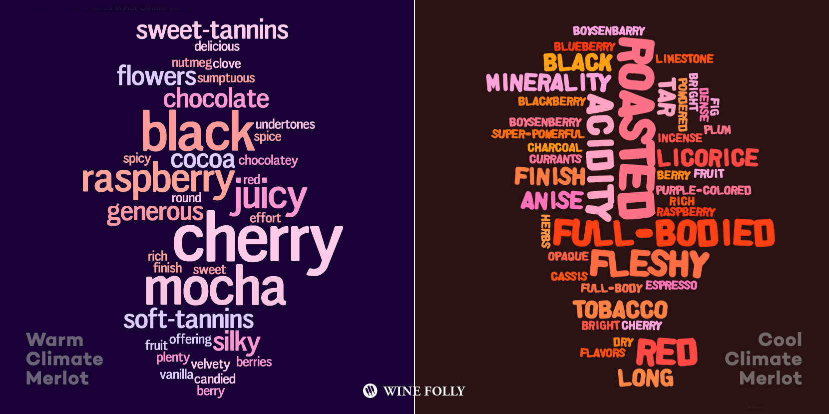 warm-climate-vs-cool-climate-merlot-flavors-word-cloud