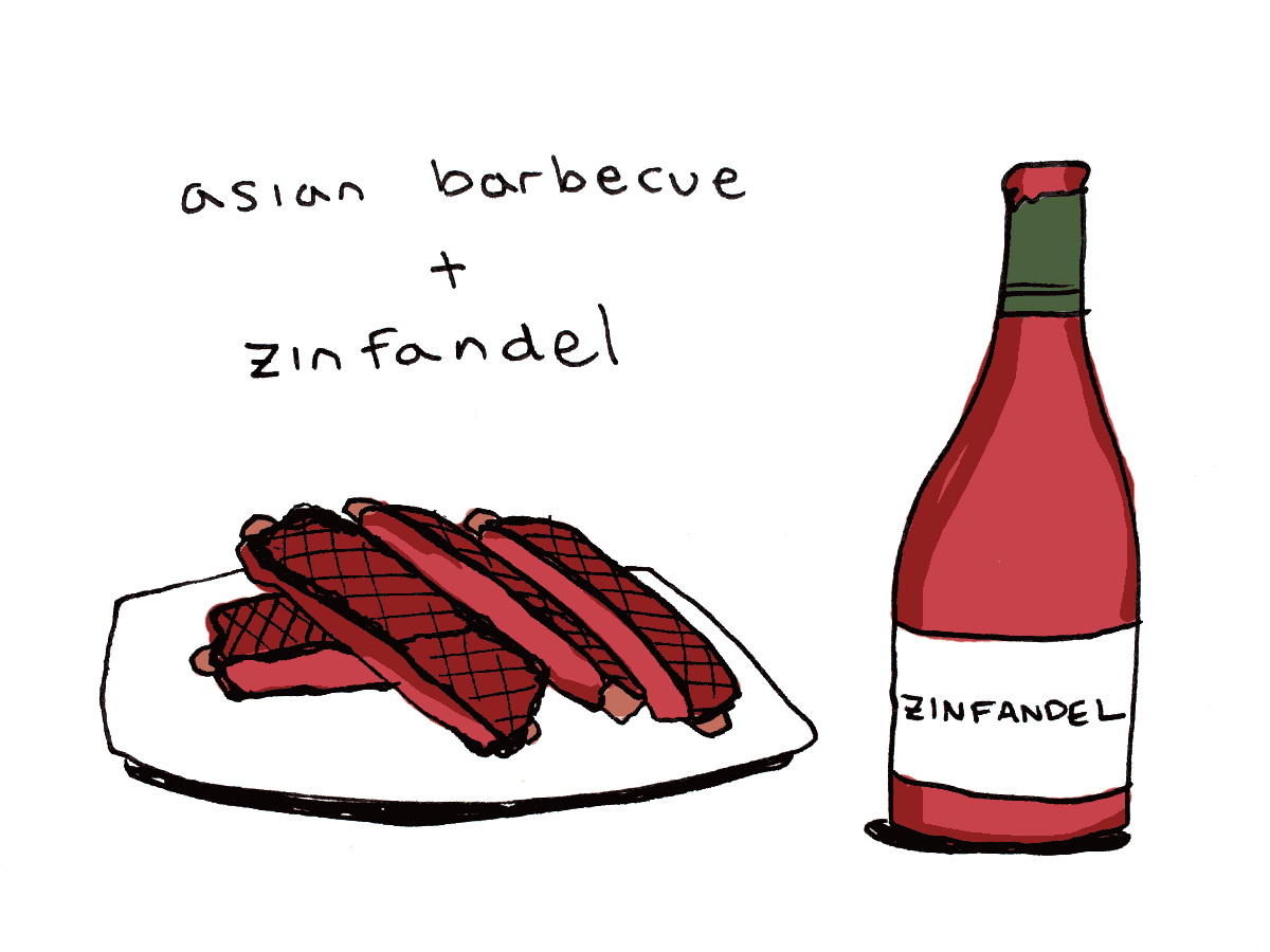 asian barbecue wine pairingasian barbecue wine pairing