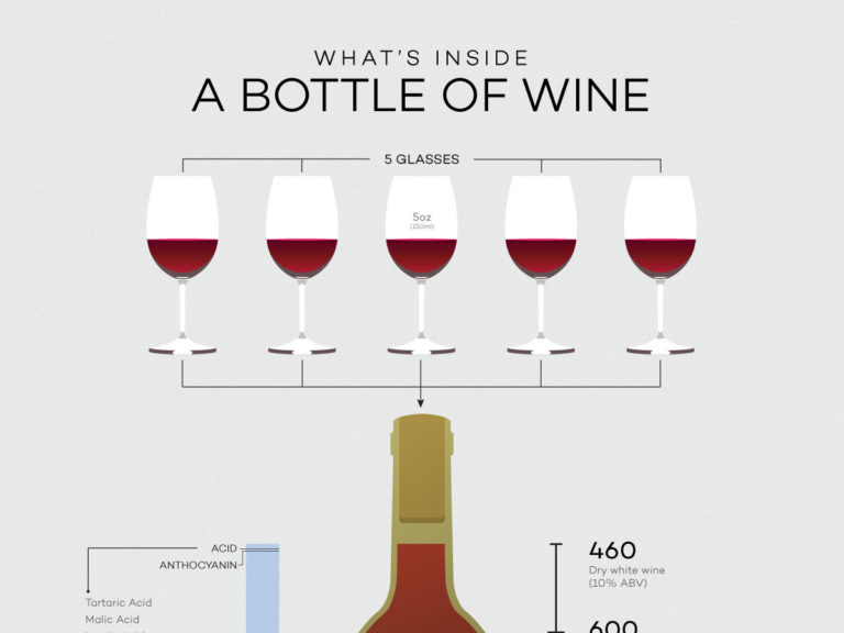 whats-in-bottle-of-wine-folly