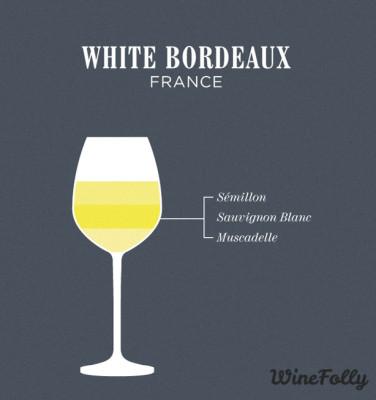 white-bordeaux-blend