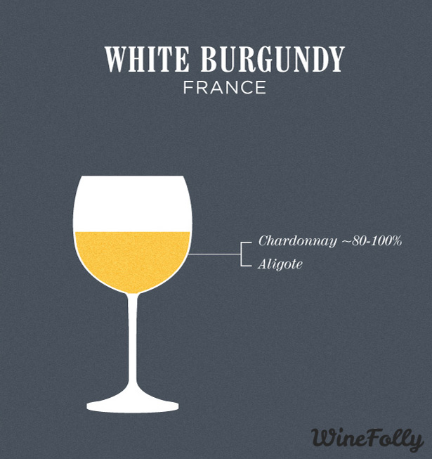 white-burgundy-wine-blend