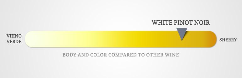 white pinot noir color characteristics