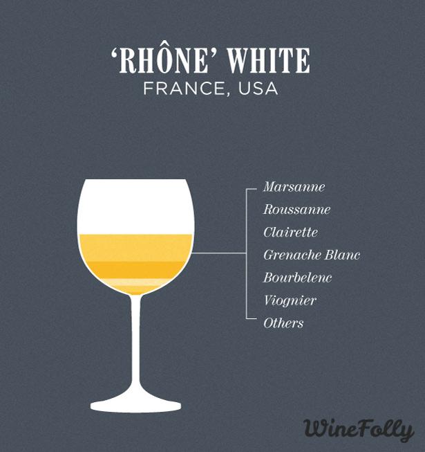 white-rhone-blend
