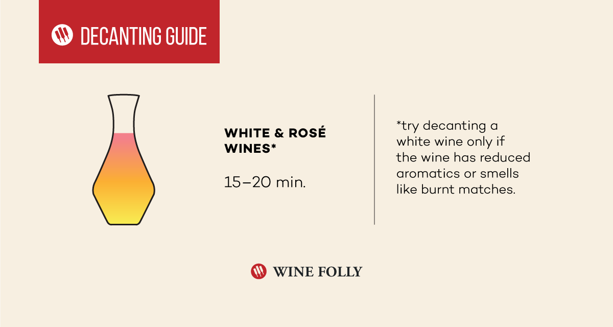 Decanting Guide for White and Rosé Wine Infographic by Wine Folly
