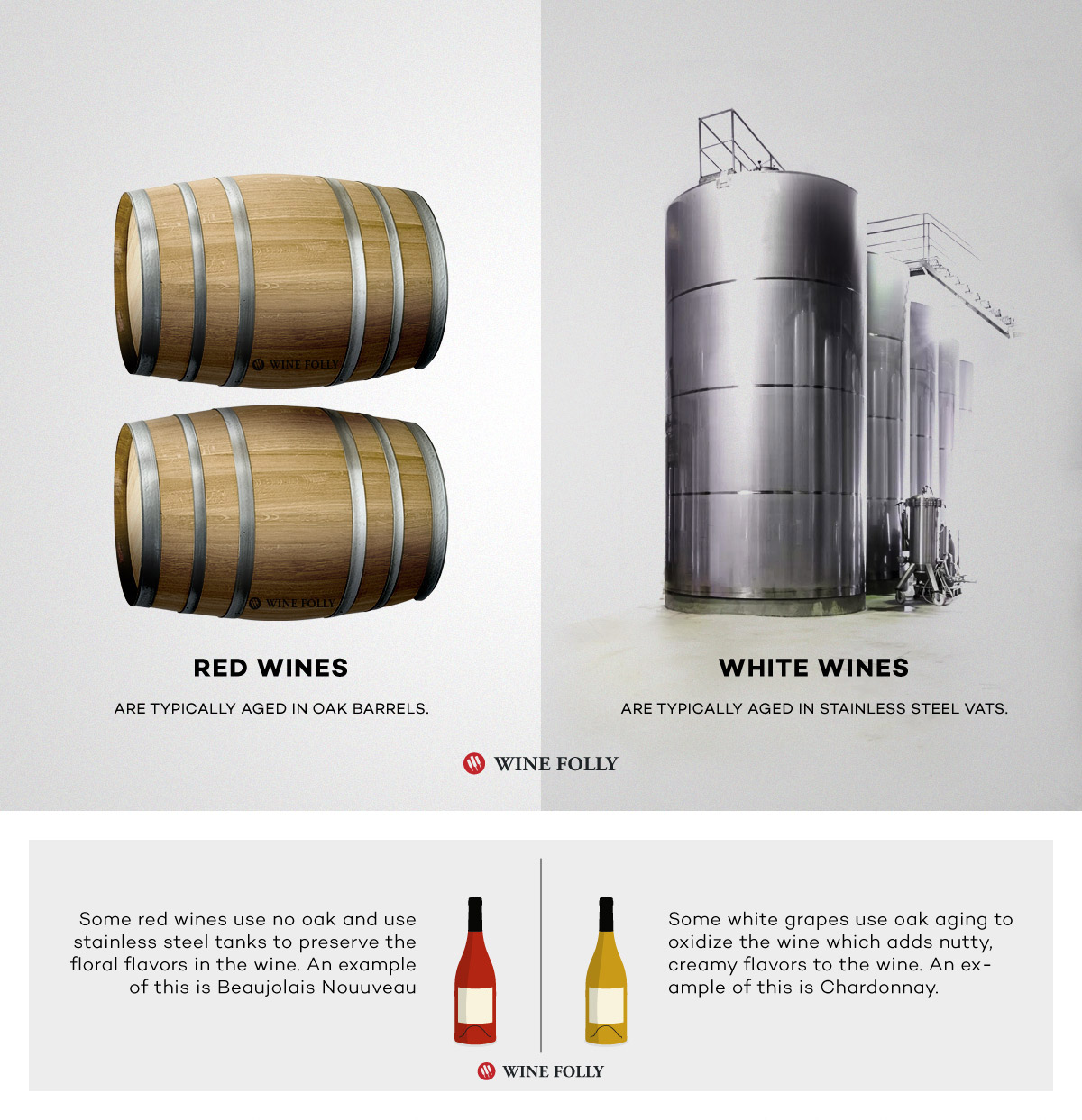 Red wine vs White wine is aged differently stainless steel vs oak barrel aging by Wine Folly