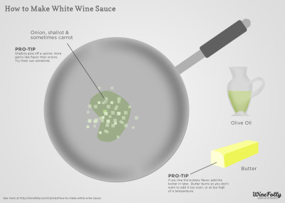 White Wine Sauce Recipe Step 1