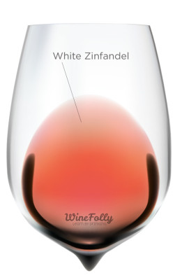 white-zinfandel-in-a-glass