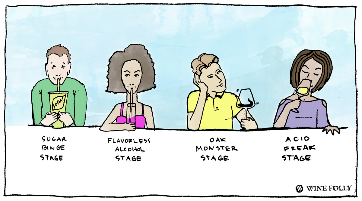 Stages of Wine