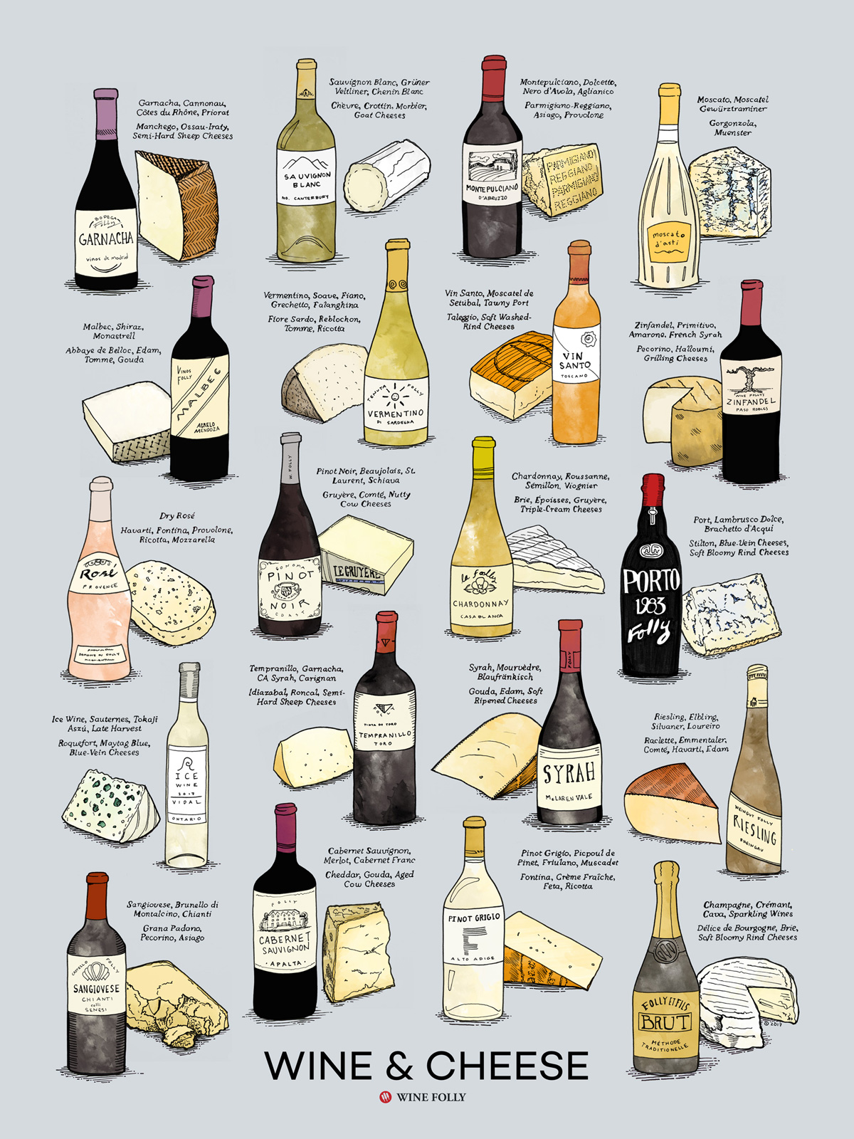 Wine and Cheese Pairings Poster by Wine Folly