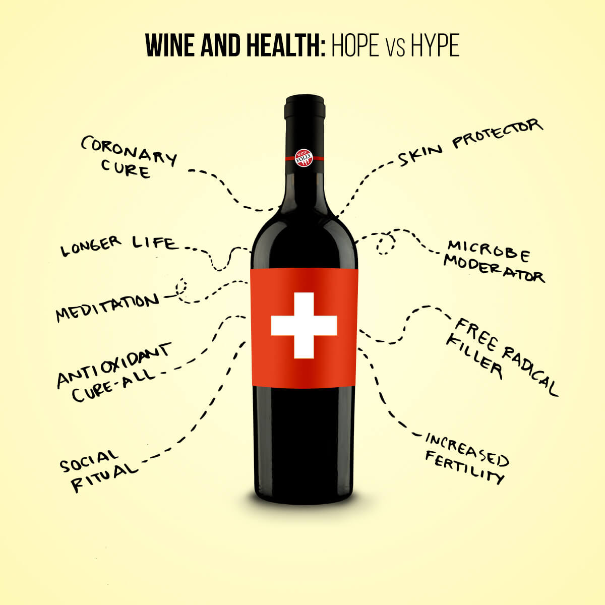 Wine's health benefits what are they really?