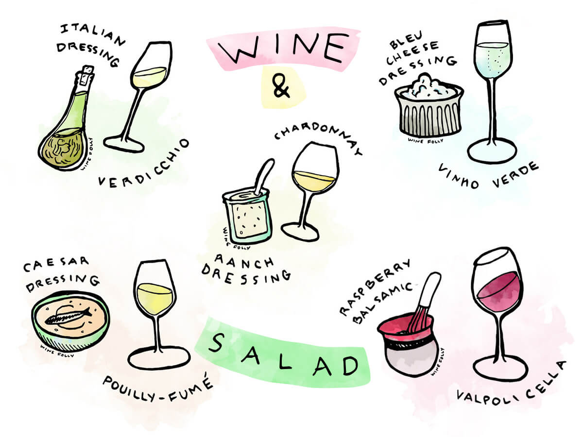 The Perfect Pairings for Wine with Salad   Wine Folly