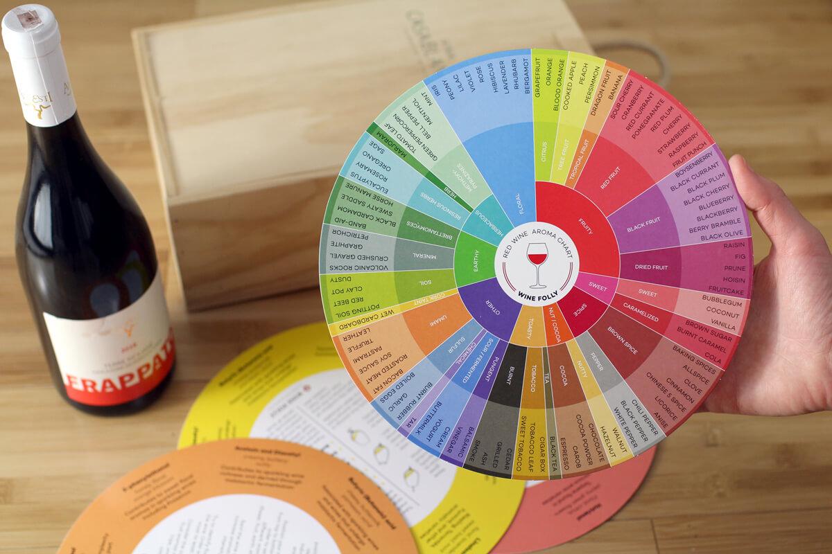Wine Aroma Wheel Chart by Wine Folly