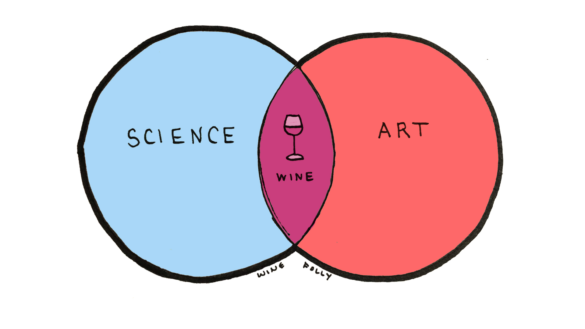 wine-art-science-winefolly