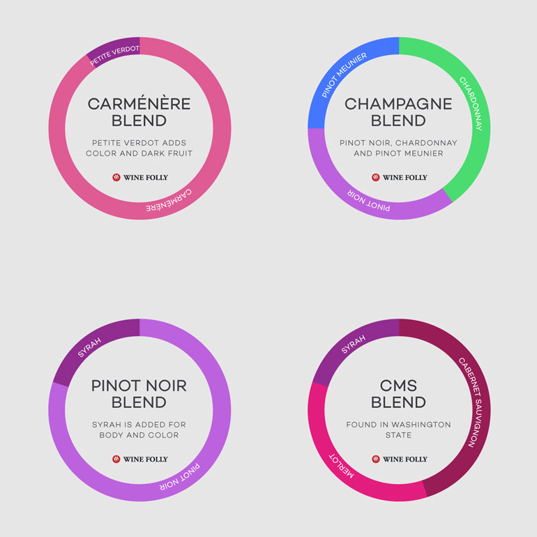 Examples of 4 different common wine blends