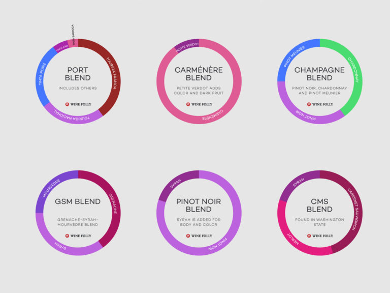 Here are 6 different examples of wine blends shown as pie charts