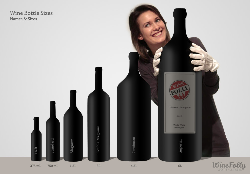 Standard wine bottle sizes for still wine