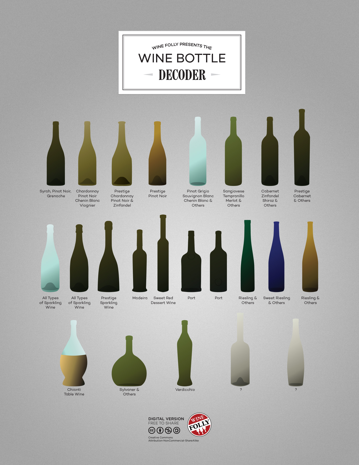 Types of Wine Bottles (infographic) | Wine Folly