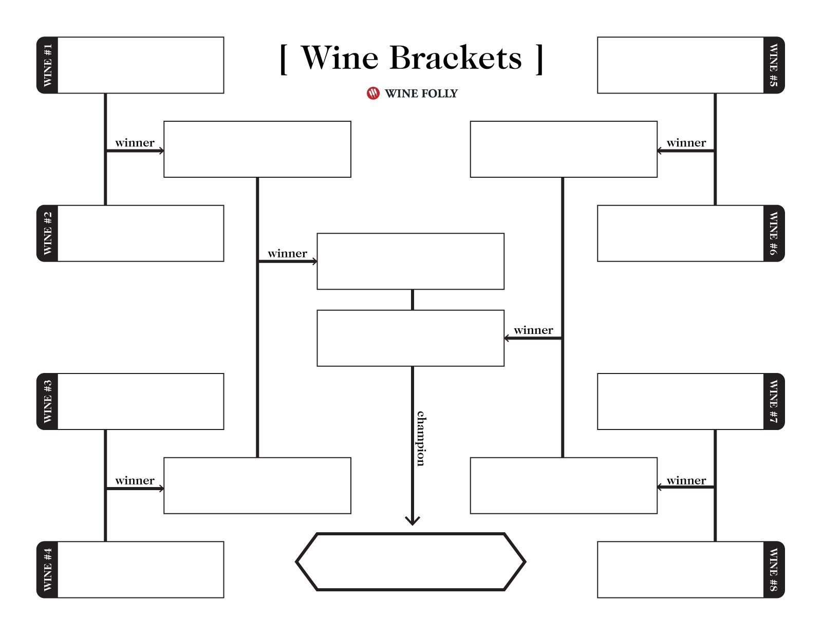 Wine Brackets - Madness Scorecard PDF by Wine Folly