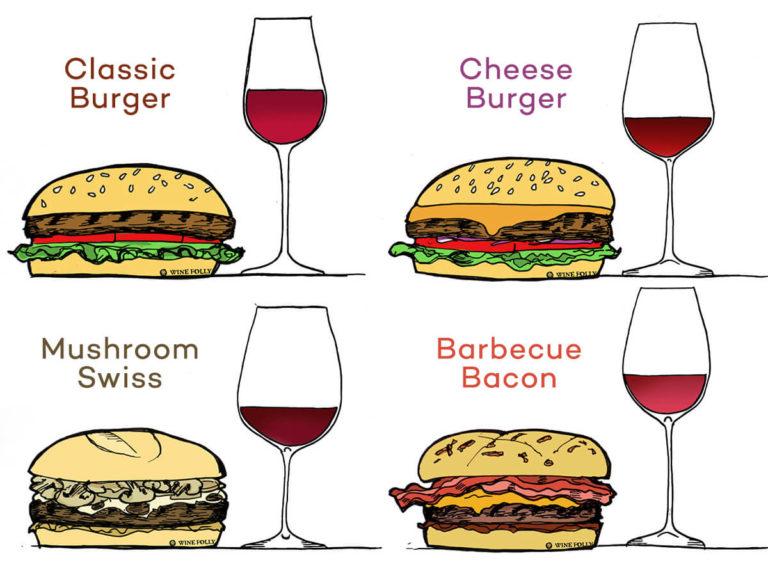 wine-burger-pairings-excerpt