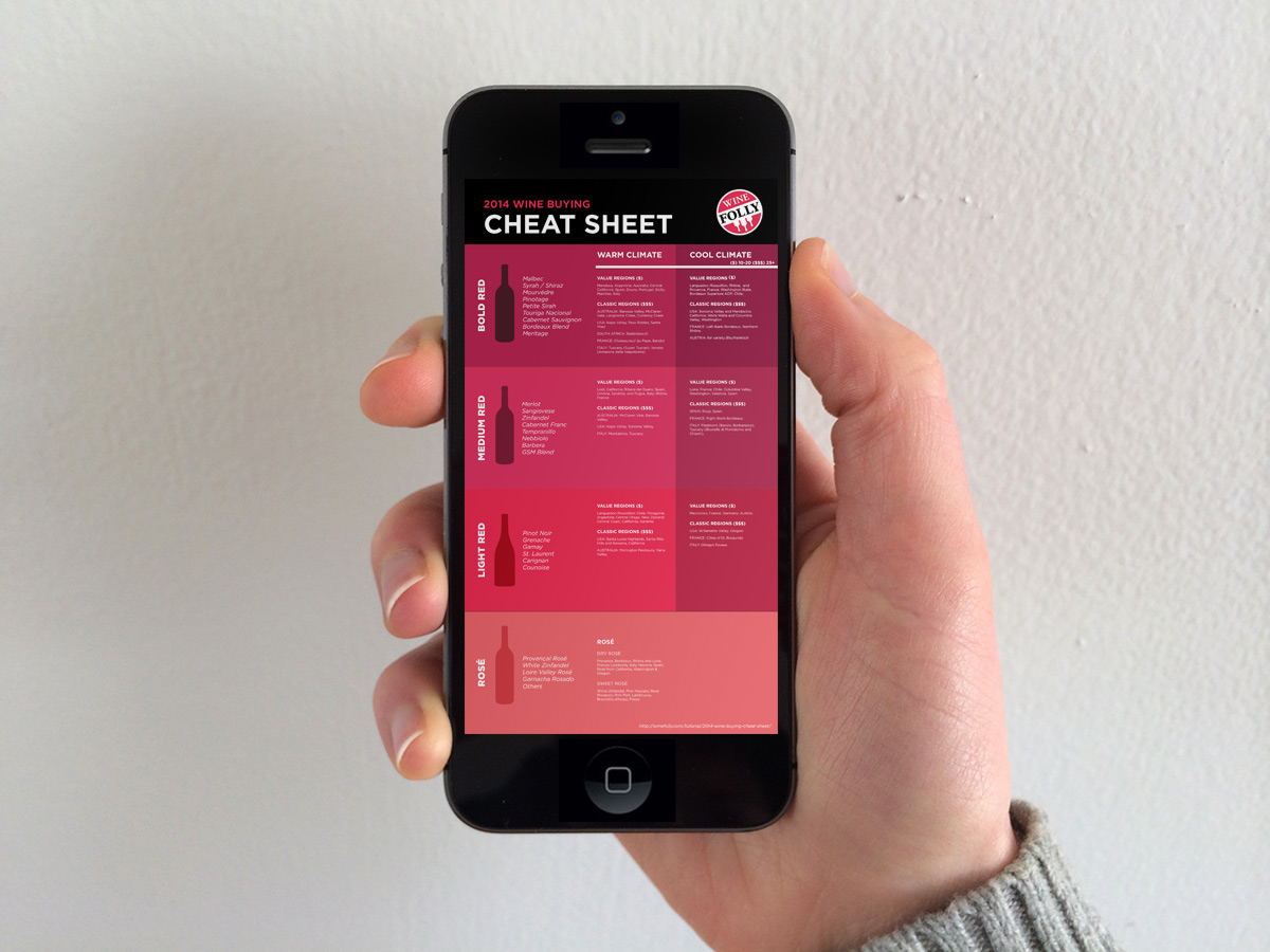 wine-buying-cheat-sheet-on-iphone-5s