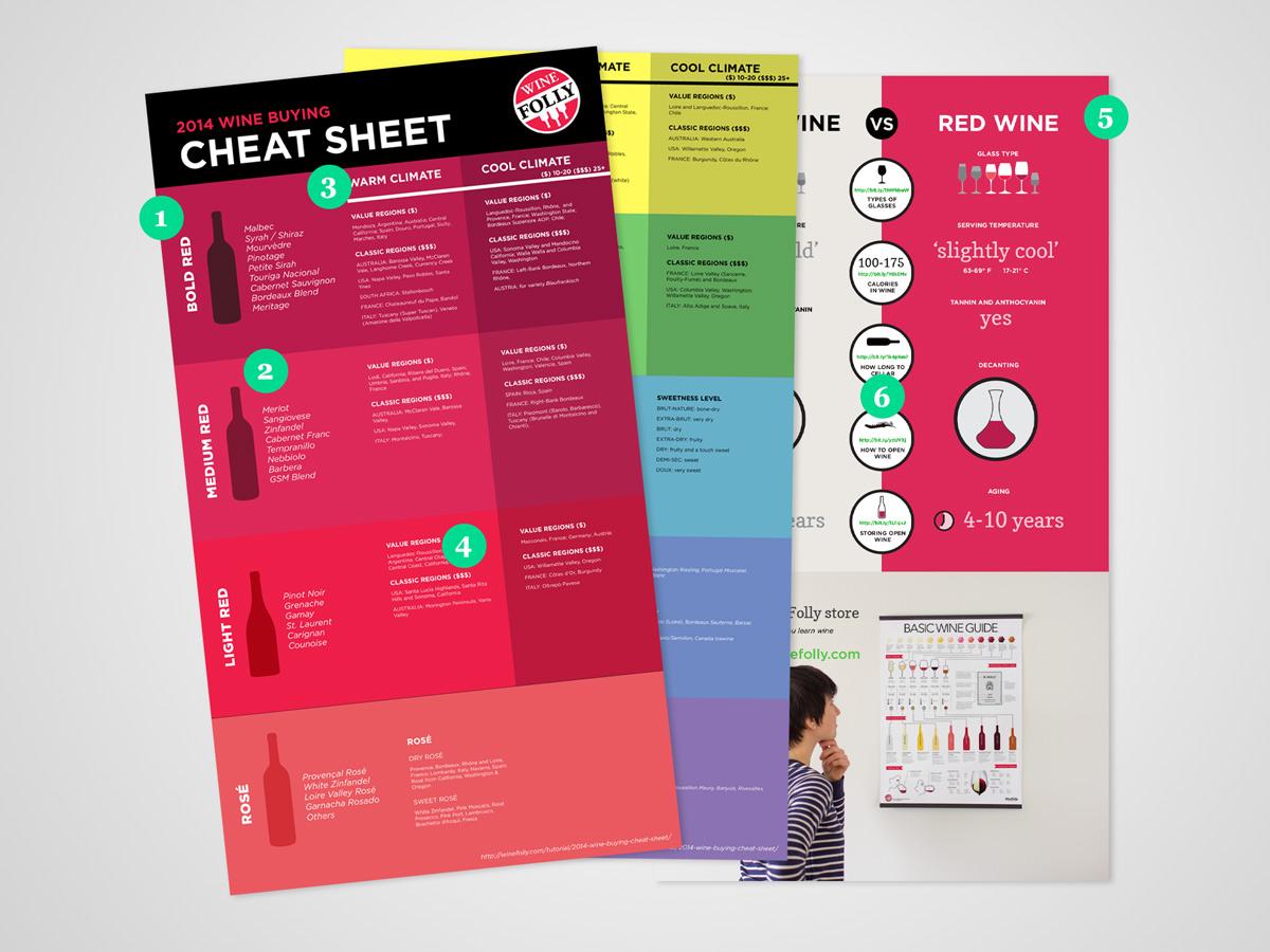 wine-buying-cheatsheet-benefits