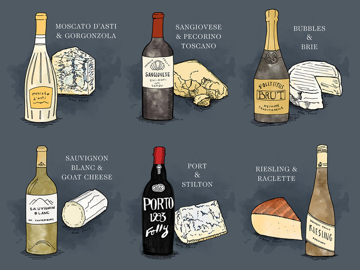 12 Classic Wine and Cheese Pairings You Must Try | Wine Folly