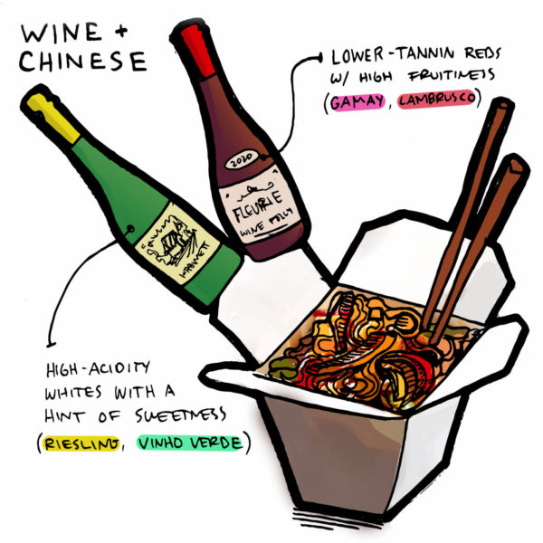 wine-chinese-food-illustration-winefolly