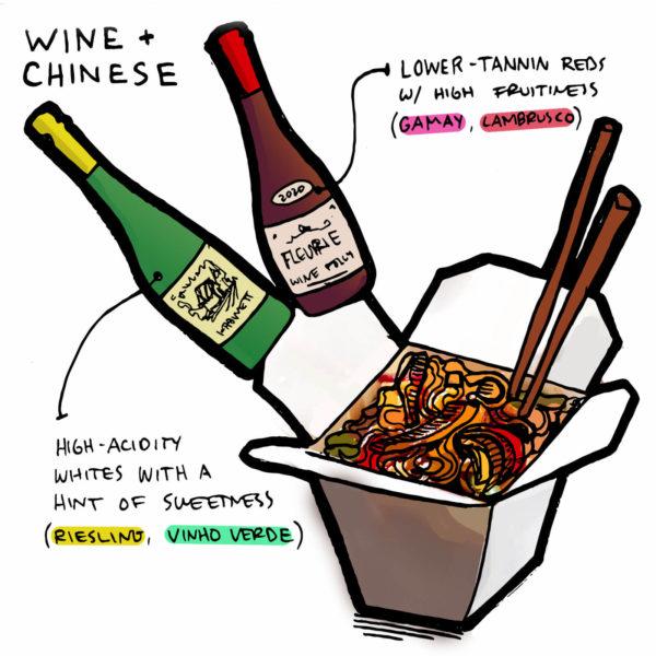wine-chinese-food-illustration-winefolly