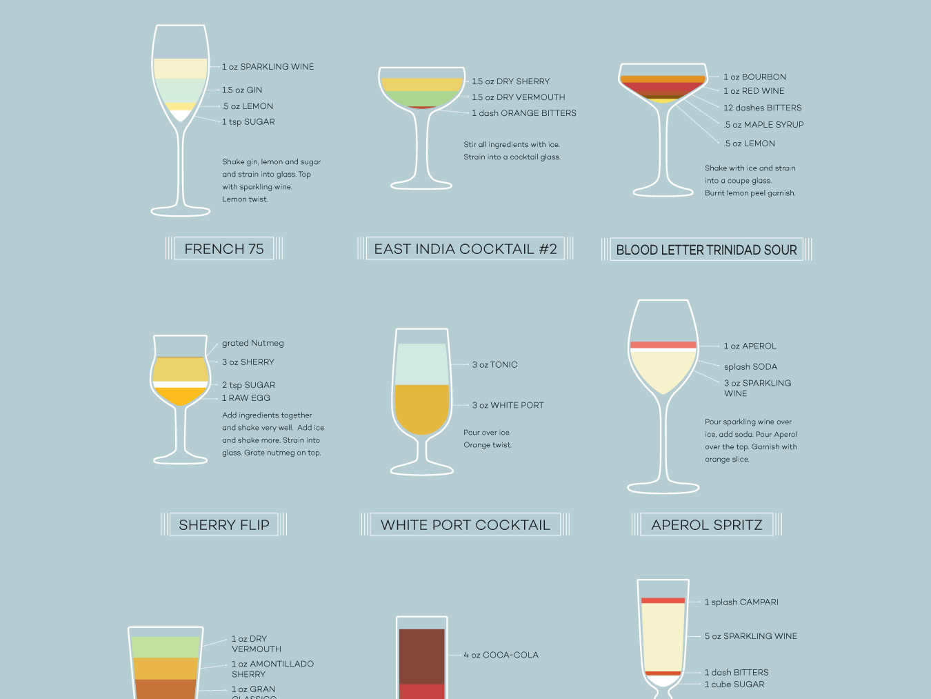 wine-cocktails-infographic-wine-folly-excerpt