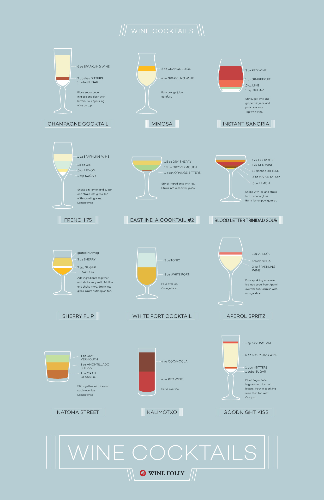 Wine Cocktails Infographic by Wine Folly