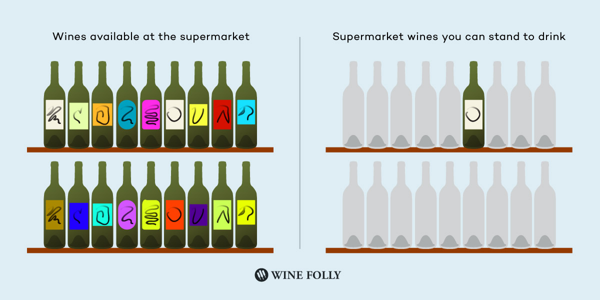 The difference between wines you'll drink in a supermarket and how many are actually there
