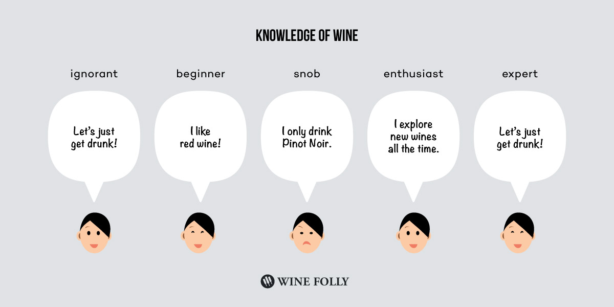 Your knowledge about wine and how you communicate it with others