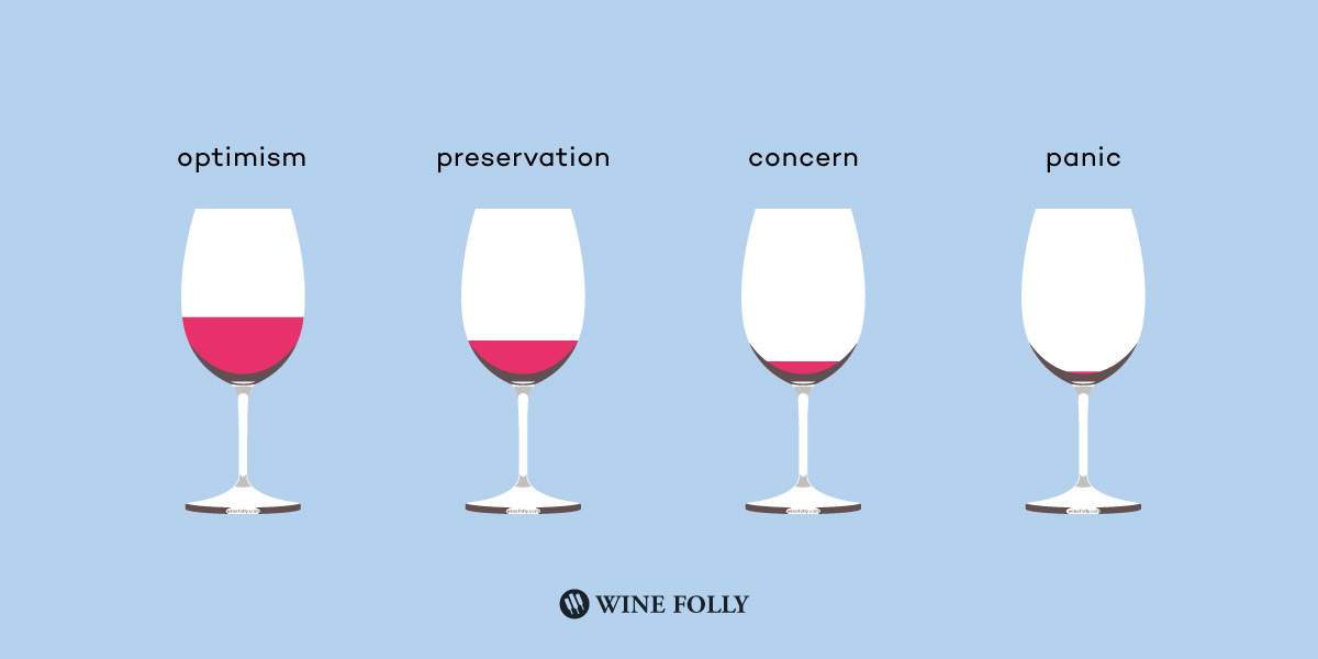 4 varying wine glass levels depict a wine connoisseur including optimism, preservation, concern and all out panic