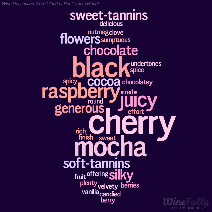 Wine description word cloud of hot climate Merlot wine