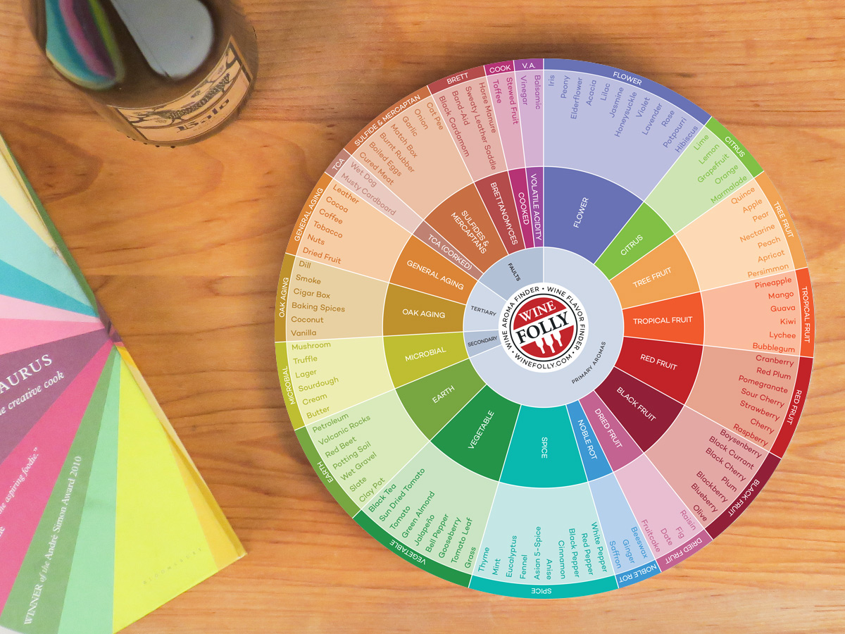 Wine Flavor Chart next to Flavor Thesaurus Book