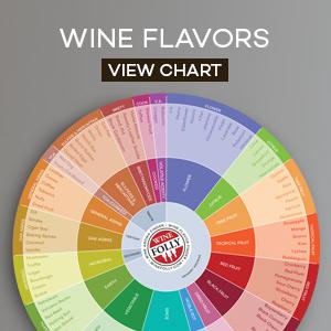 Wine Flavors Chart Aroma Wheel