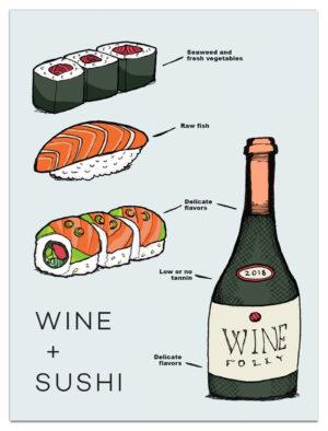Wine Folly Blog